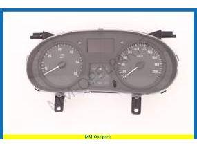 Instrument panel, KPH